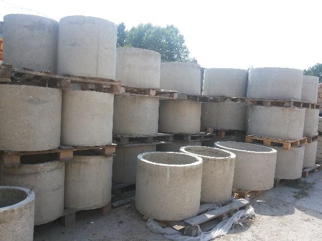 бетонные кольца для колодца