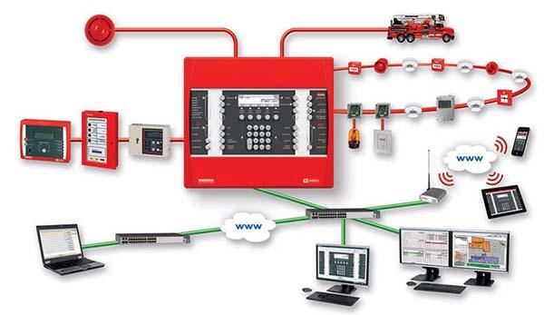 Типы монтажа пожарной сигнализации