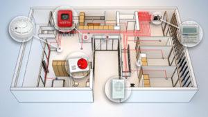 Охранно-пожарная сигнализация: из чего состоит и как работает