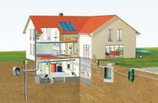 Пошаговое руководство как сделать канализацию в частном доме