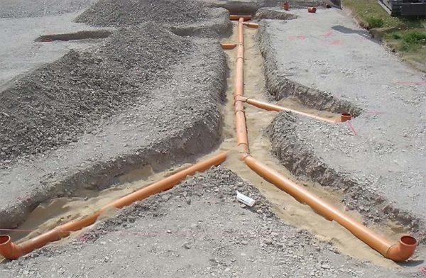 Монтаж наружной канализации по плану