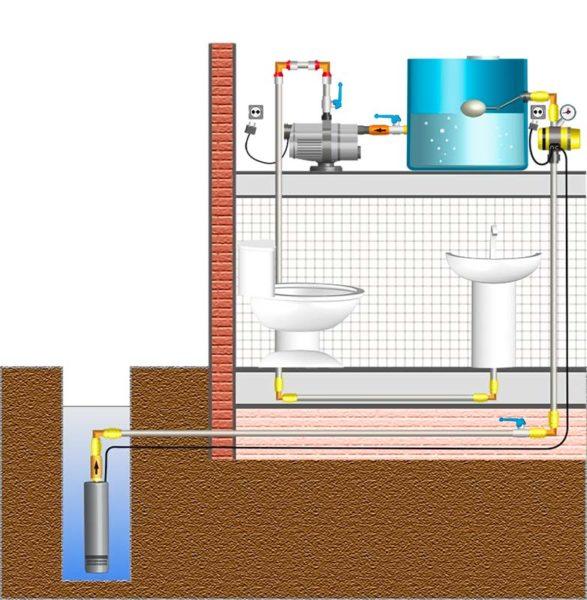 Насосная станция водоснабжения, схема