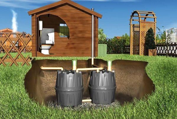 Установленный септик наружной канализации