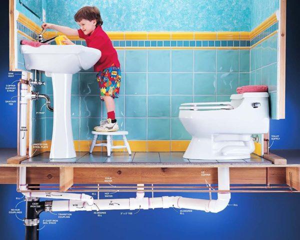Внутренняя канализационная система в разрезе
