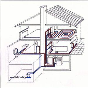 Проектирование систем водоснабжения: как это делается