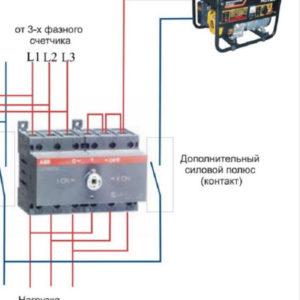 Как подключить генератор к дому своими руками